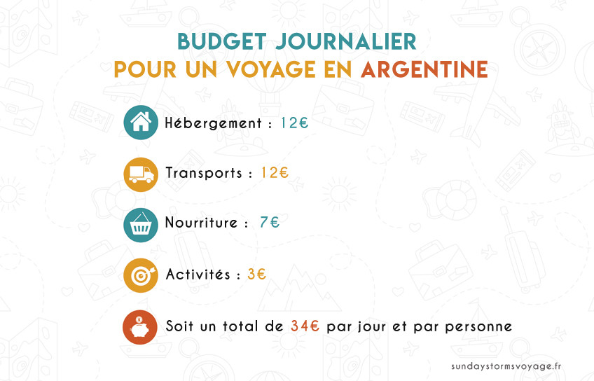infography-budget-argentine