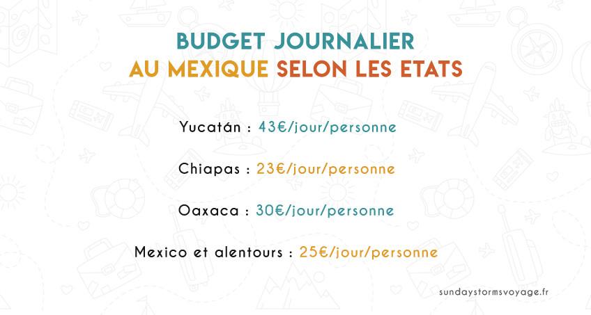 sejour-au-mexique-itineraire-conseils-budget2-1